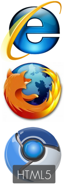 Internet Explorer, Mozilla FireFox, Google Chrome Shortcuts